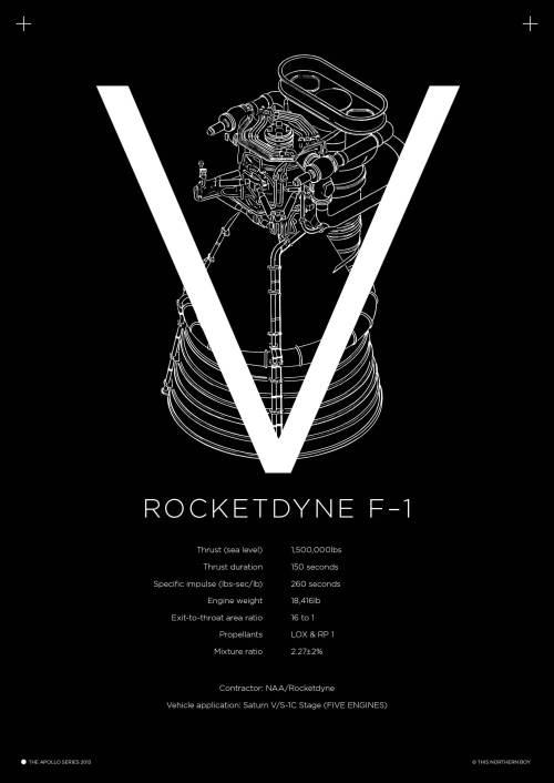 Apollo Poster 2